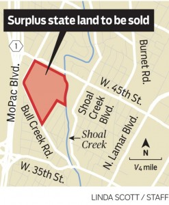 Land to be offered for sale at 45th and Bull Creek Road